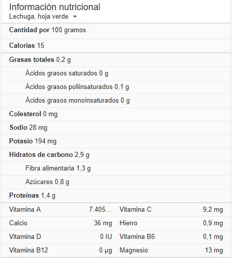 Propiedades nutricionales de la lechuga